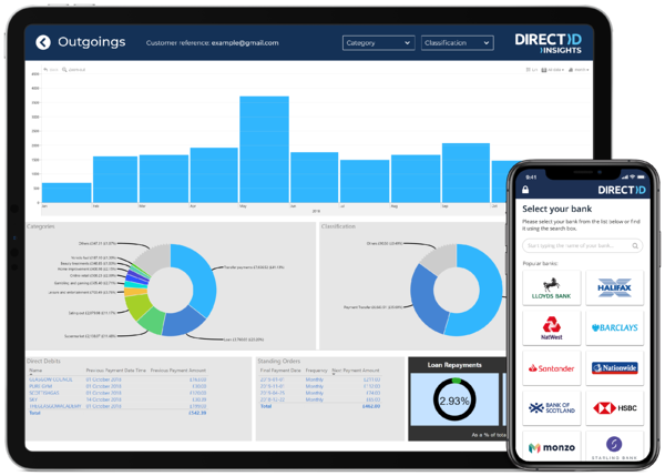 DirectID Insights Power BI mockup
