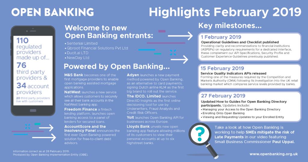 open banking feb 2019